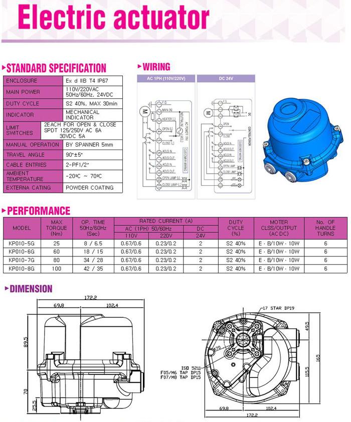 Kosaplus Electric Actuator KP010-Series