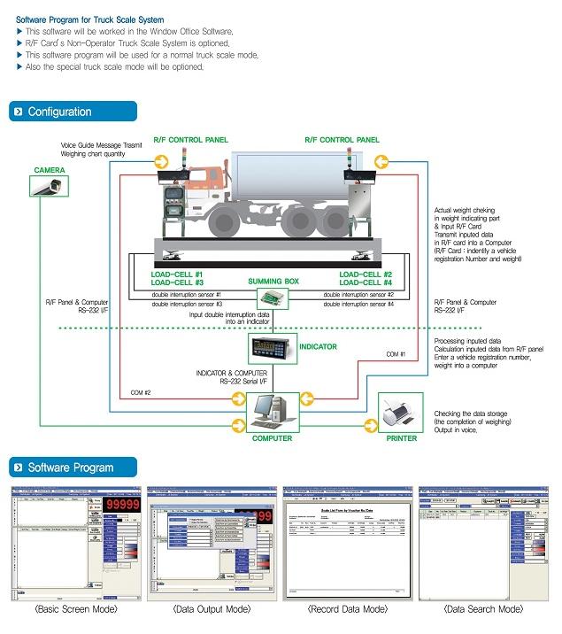 FINE INTER KOREA Software Program for Truck Scale System