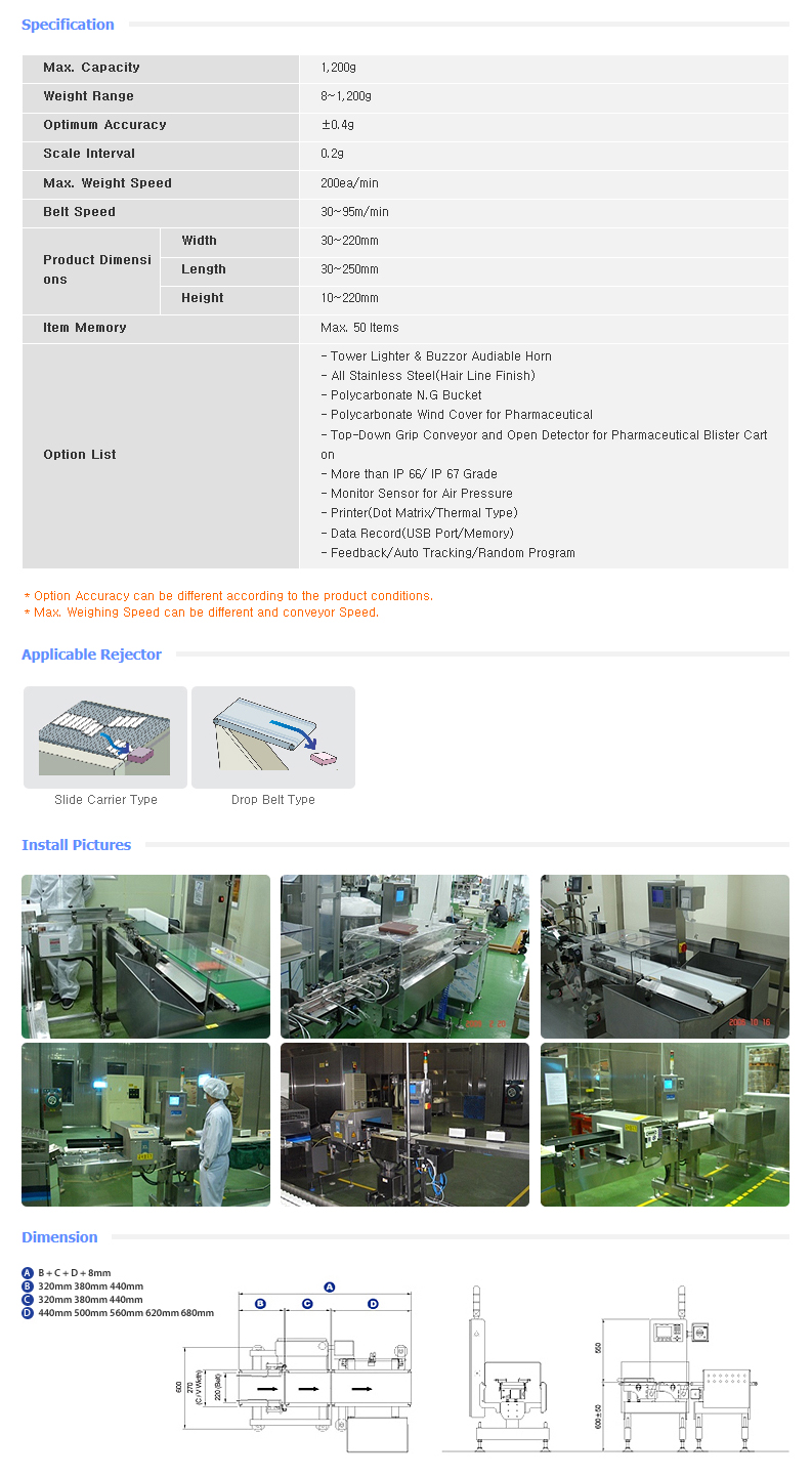 FINE INTER KOREA Max. Weight Capacity 1200g Series