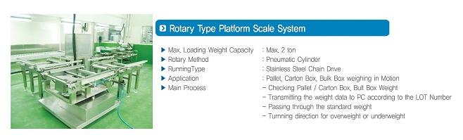FINE INTER KOREA Rotary Type Platform Scale System