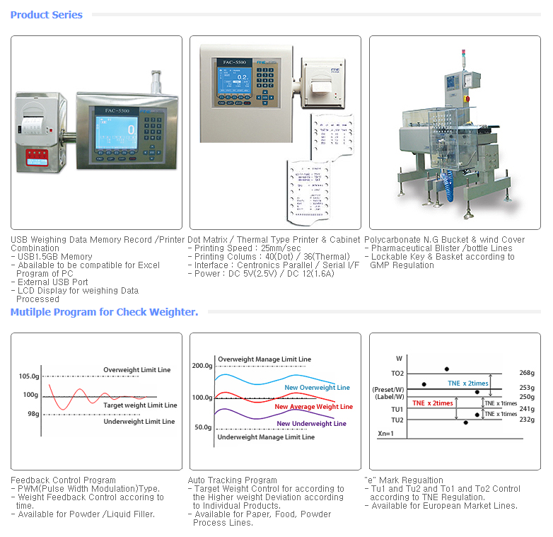 FINE INTER KOREA Automatic Check Weigher Option Series