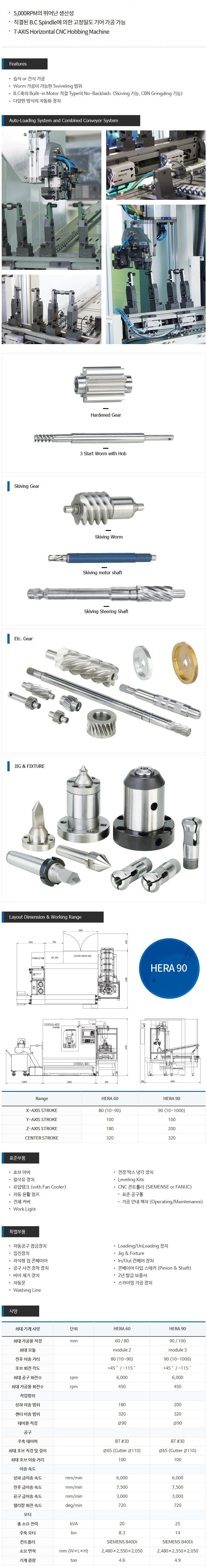 연일기계 CNC Gear Hobbing Machine HERA 90 1