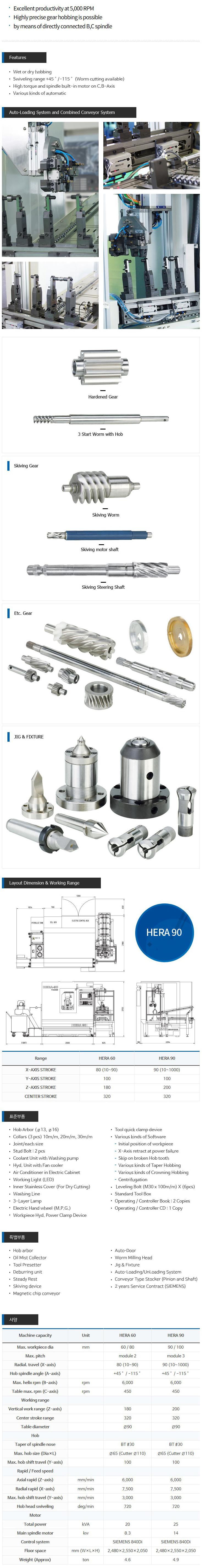 YUNIL MACHINE CNC Gear Hobbing Machine HERA 90