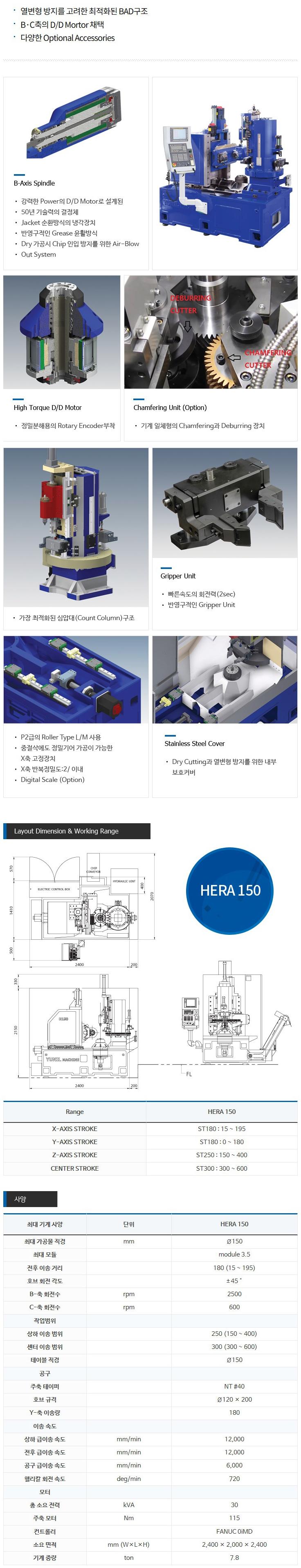 연일기계 CNC Gear Hobbing Machine HERA 150 1
