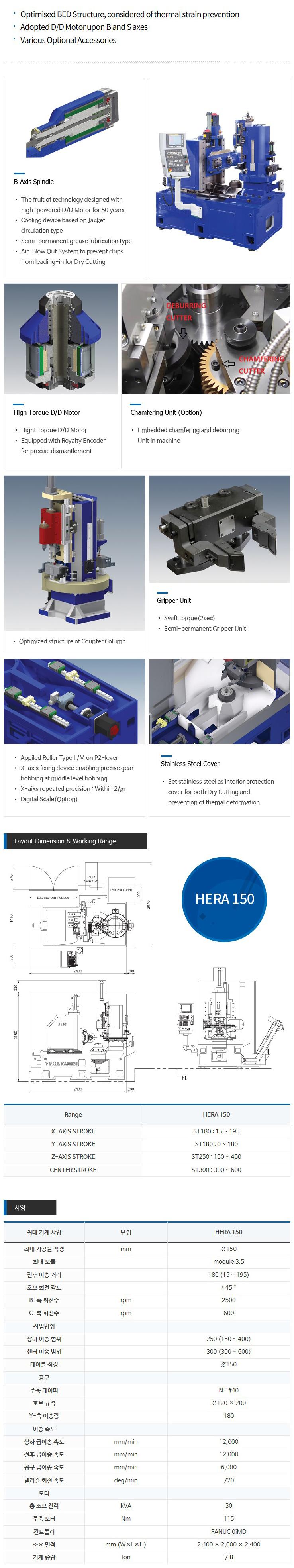 YUNIL MACHINE CNC Gear Hobbing Machine HERA 150