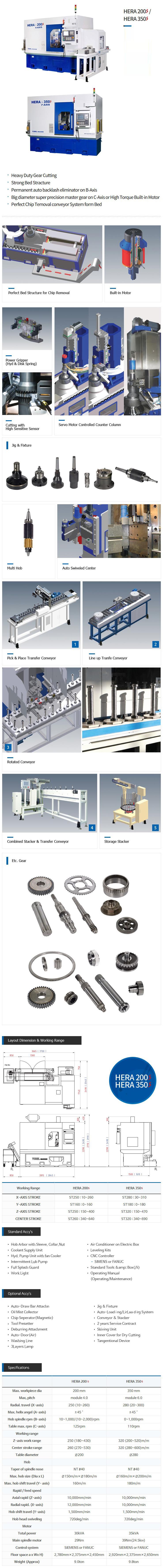 YUNIL MACHINE CNC Gear Hobbing Machine HERA 200S / HERA 350S