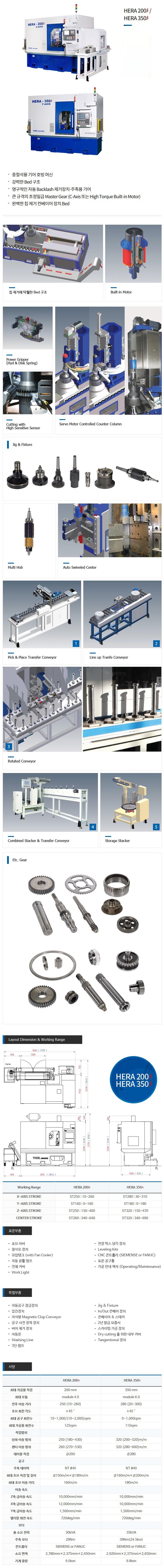연일기계 CNC Gear Hobbing Machine HERA 200S / HERA 350S 1