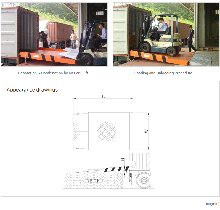 GENERAL DOCK Mobile Type Dock Board MD-Series