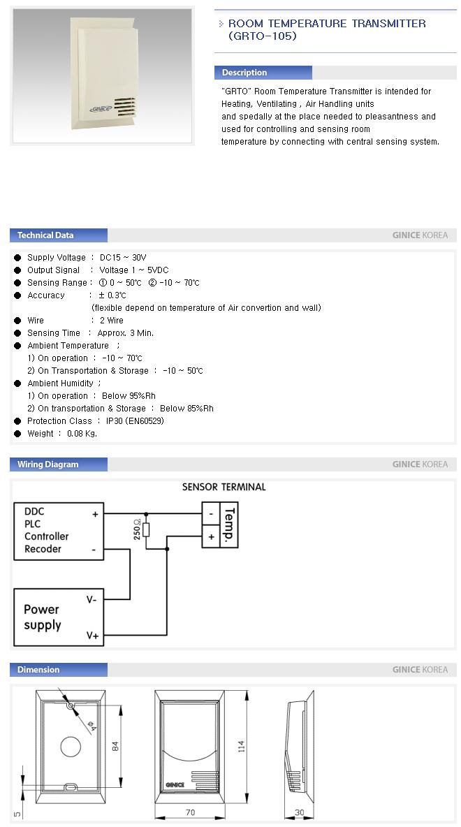 GINICE Room Temperature Transmitter GOTO-Series