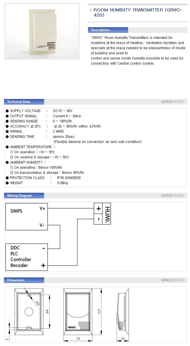 GINICE Room Humidity Transmitter GSH/GRHO-Series 2