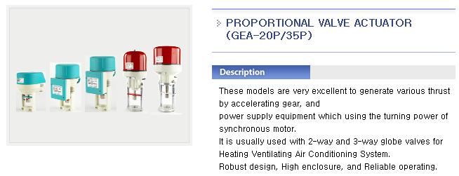 GINICE Proportional Valve Actuator GEA-P-Series