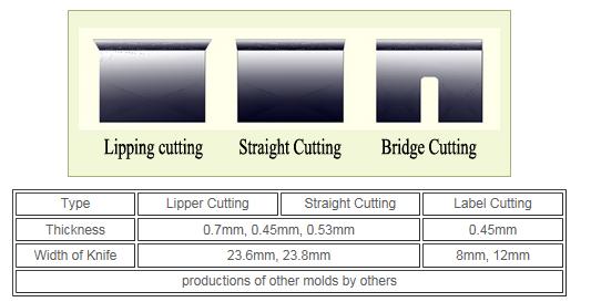 G&G TECH Lipper only for Cutter G-5020 4