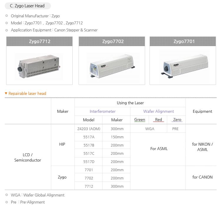 G&S Laser Repair Zygo7701/7702/7712