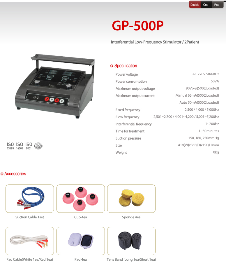 GOODPL Interferential Low-Frequency Stimulator (2Patients) GP-500P