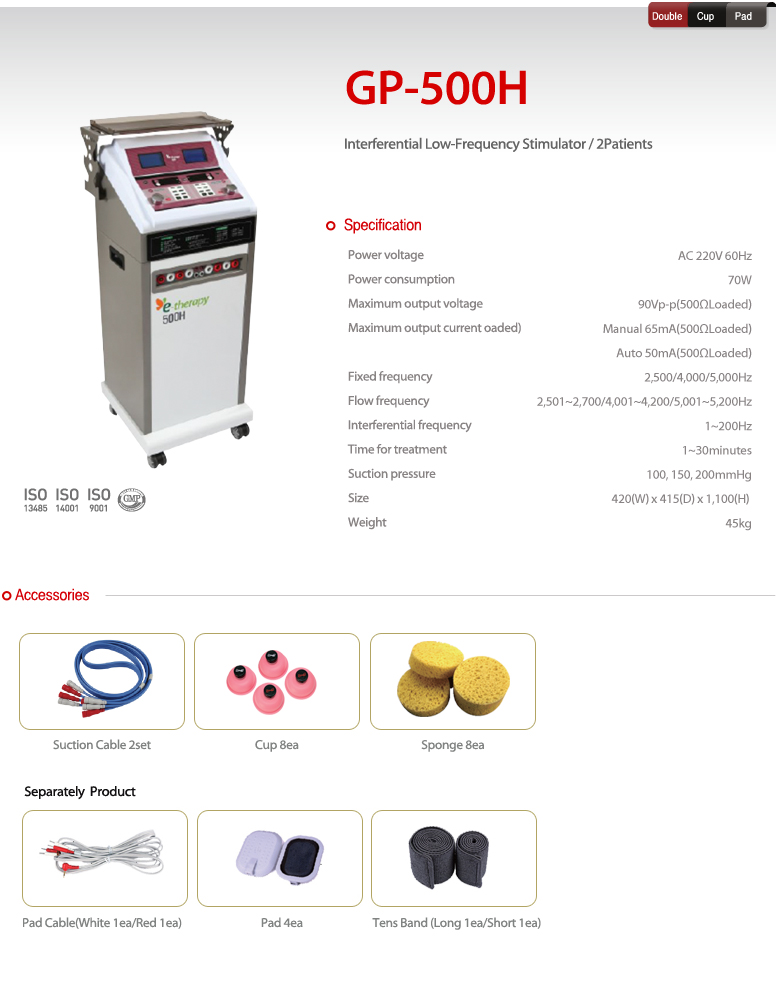 GOODPL Interferential Low-Frequency Stimulator (2Patients) GP-500H