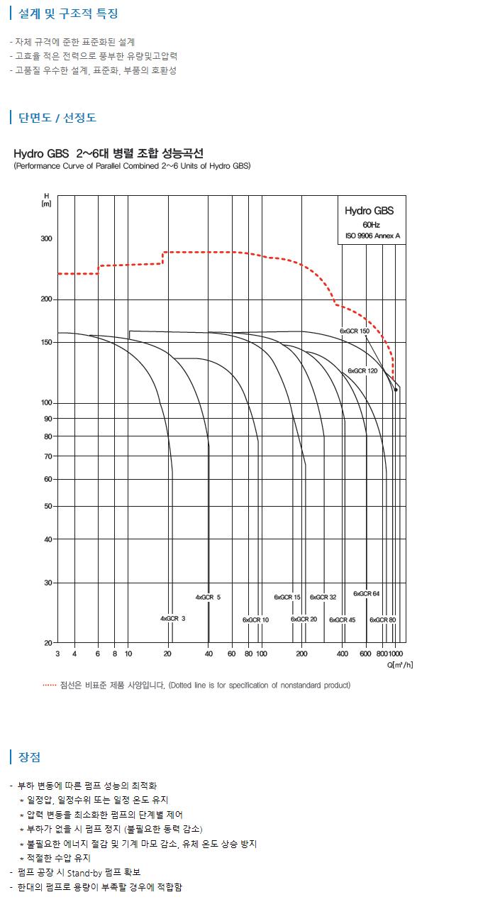 그린텍 급수 가압 부스터 시스템 GBS 1