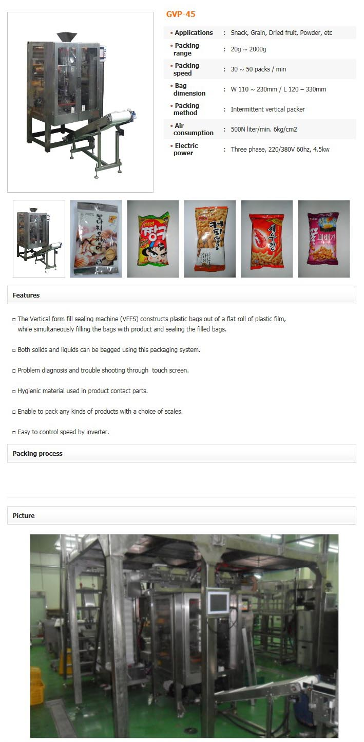 GREEN PACK Automatic Packing Machine GVP-45