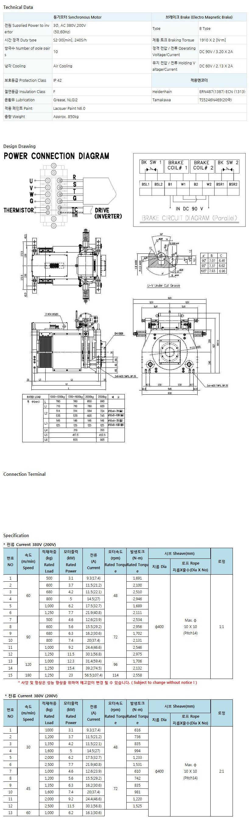 (주)해성굿쓰리 동기모터 GPM060 1