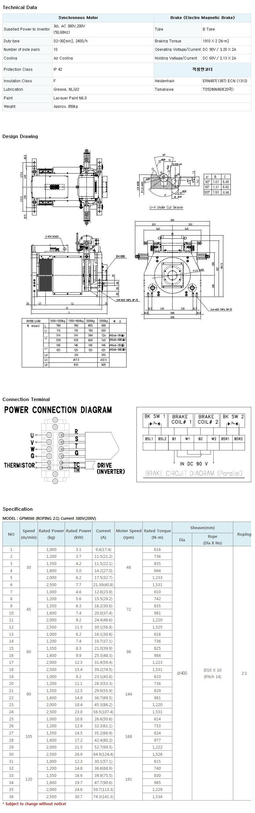 HAISUNG GOOD THREE Synchronous Motor GPM060