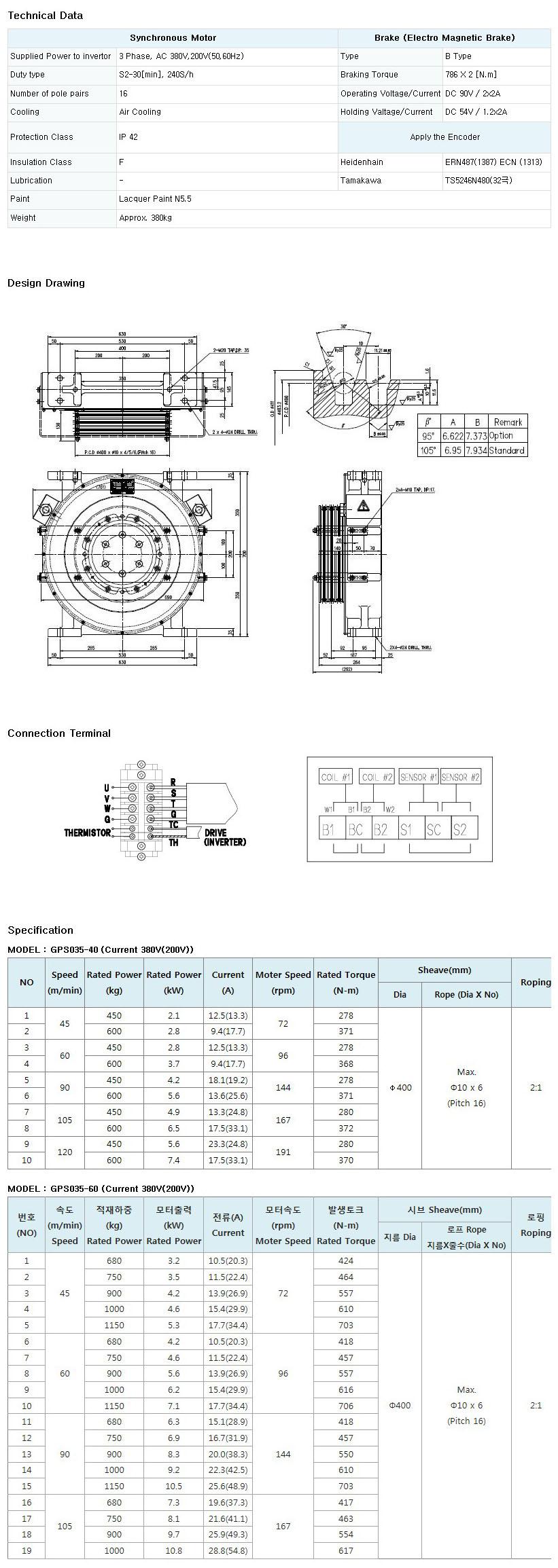 HAISUNG GOOD THREE Synchronous Motor GPS035