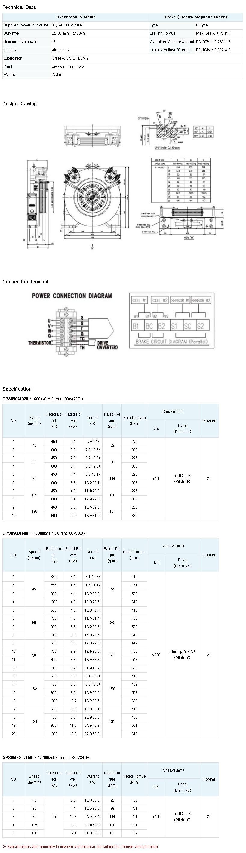 HAISUNG GOOD THREE Synchronous Motor GPS050 (A, B, C Type)