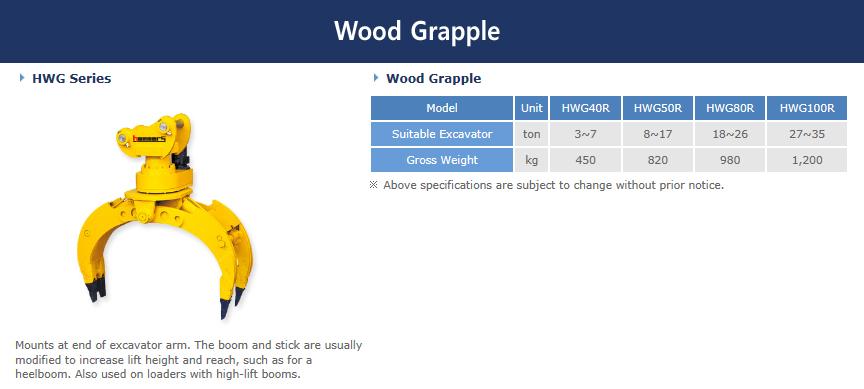 HAMMERS Wood Grapple HWG Series