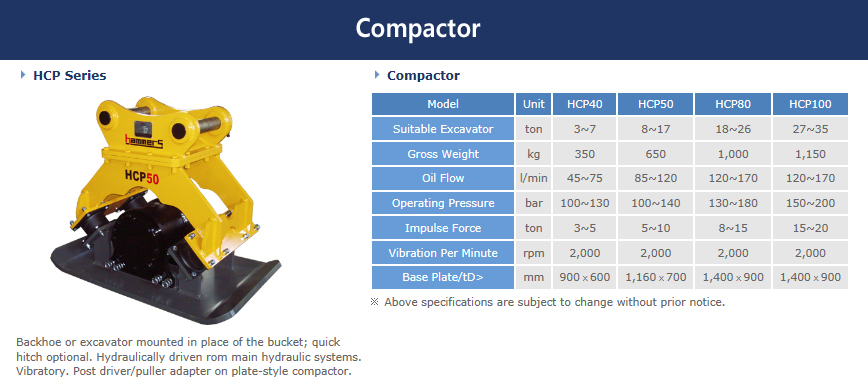 HAMMERS Compactor HCP Series