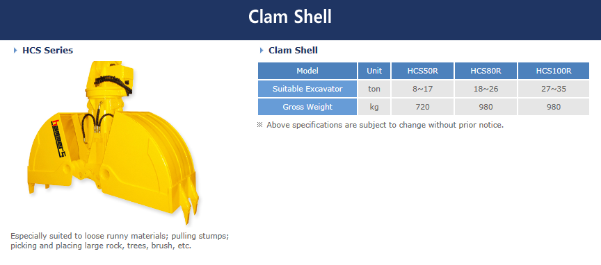 HAMMERS Clam Shell HCS Series