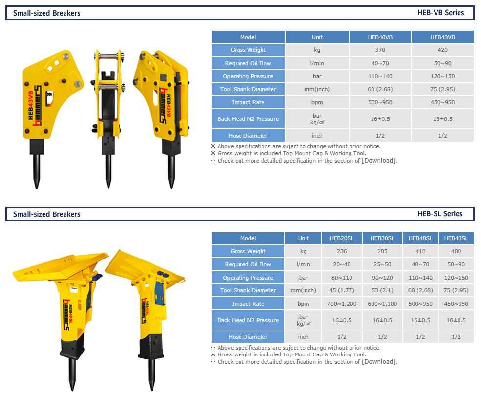 HAMMERS VB & SL-Type HEB-VB / HEB-SL Series