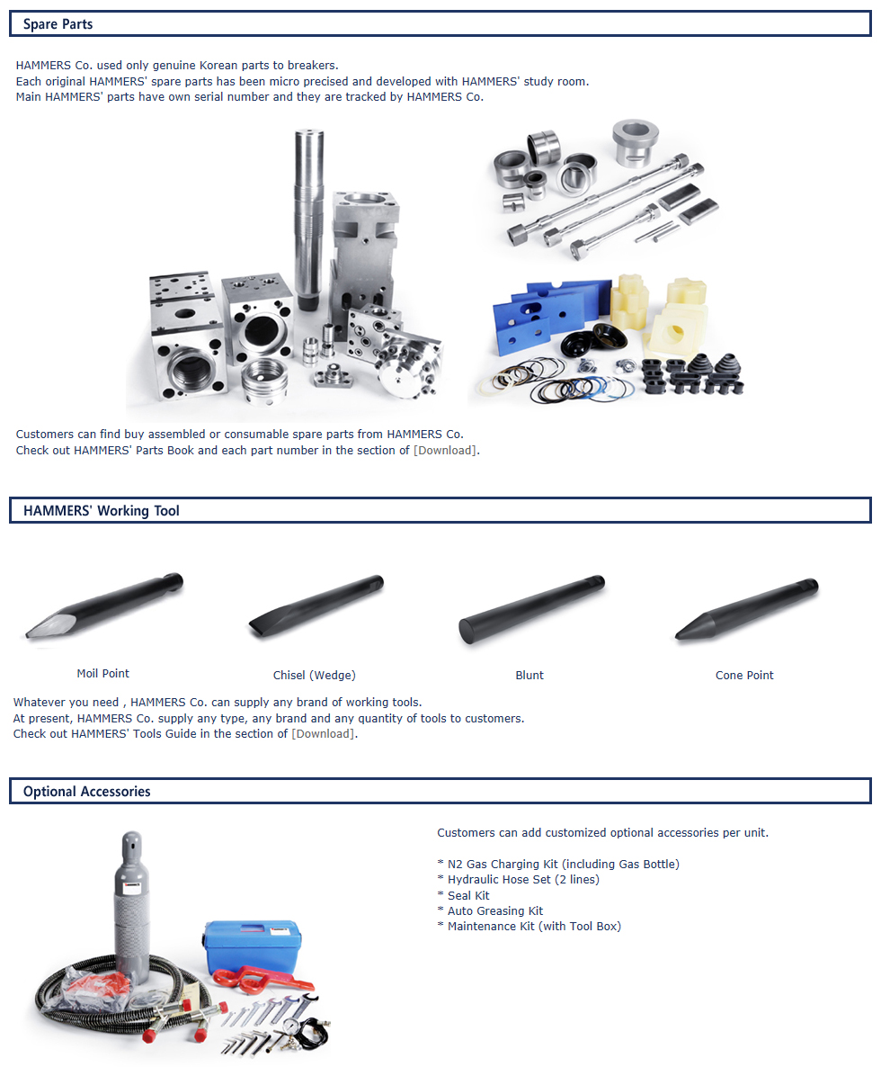 HAMMERS Parts