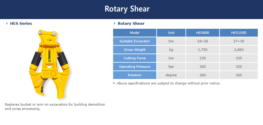 HAMMERS Rotary Shear HES Series
