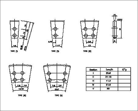 HAN IL MACHINERY Segment type metal H-STM