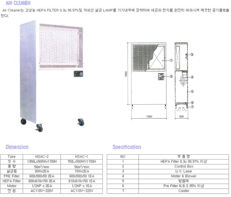 (주)한솔테크 Air Cleaner HSAC-1/2