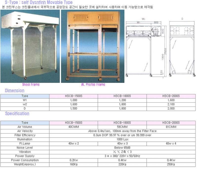(주)한솔테크 Clean Booth HSCB-1500S/1800S/2000S