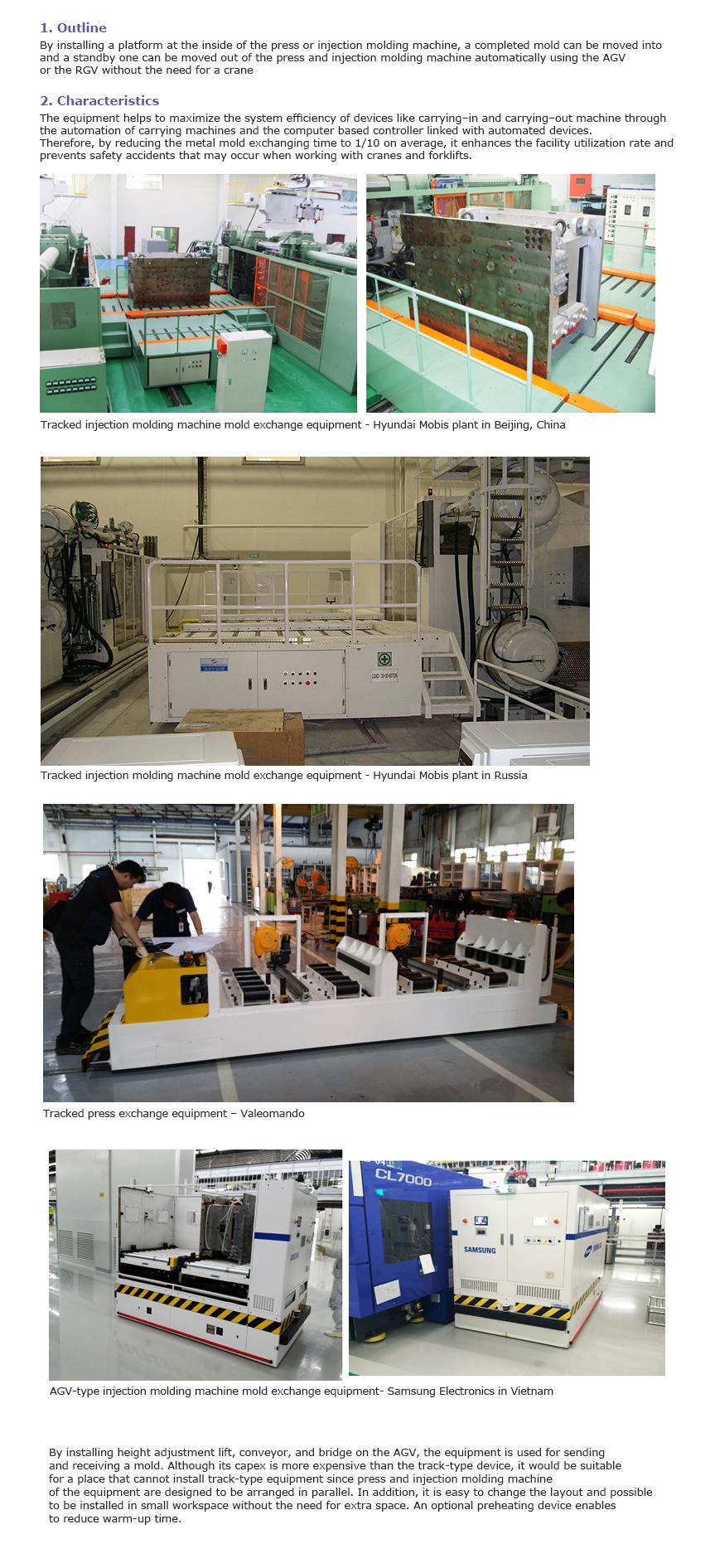 HAN SUNG WELL TECH Mold Exchange Equipment