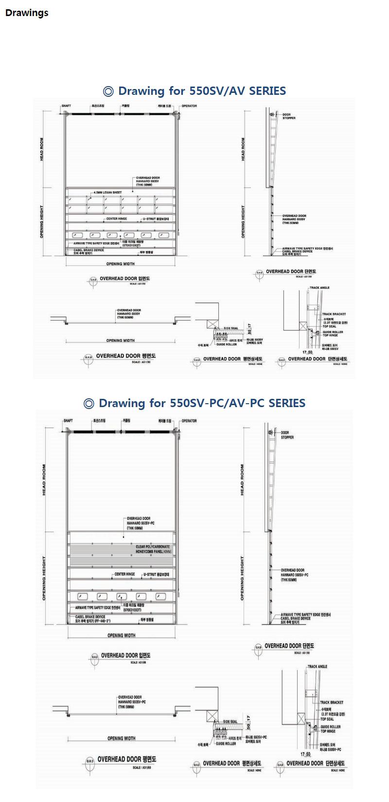 HANA DOOR Combi Type Overhead Door 550SV/AV 2