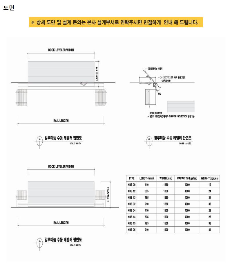 하나기공 Manual Dock Leveler KBS/SKB/FB-Series 5