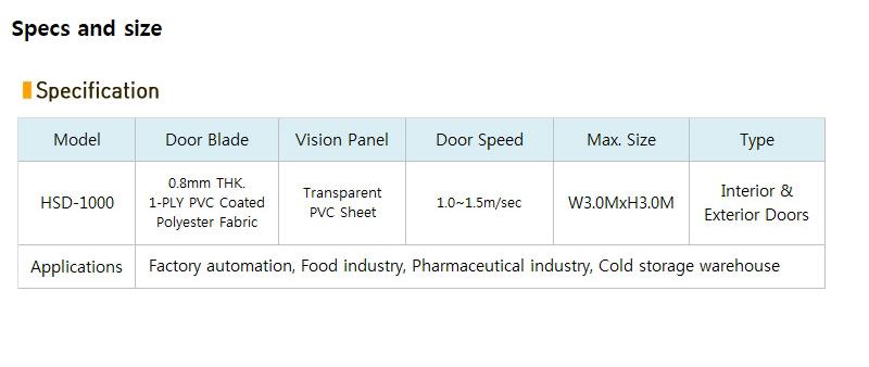 HANA DOOR High Speed Door HSD-1000 1