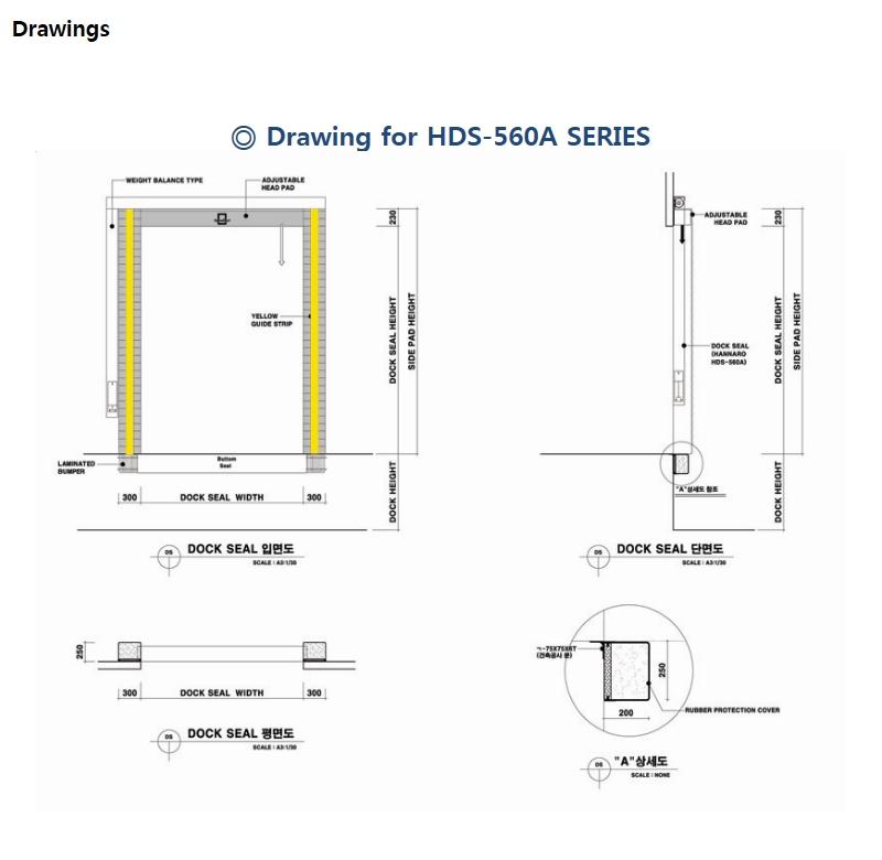 HANA DOOR Adjustable Head Seal type Dock Seal HDS-560A 2