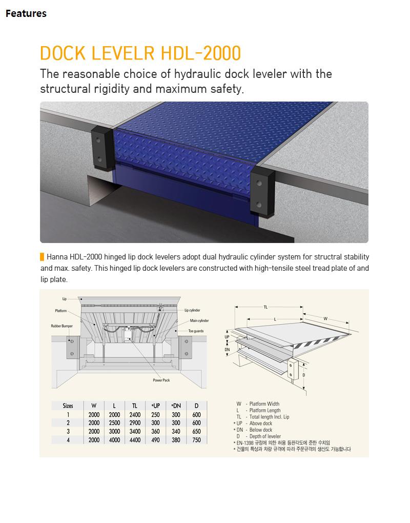 HANA DOOR Hinged Lip type Dock Leveler HDL-2000