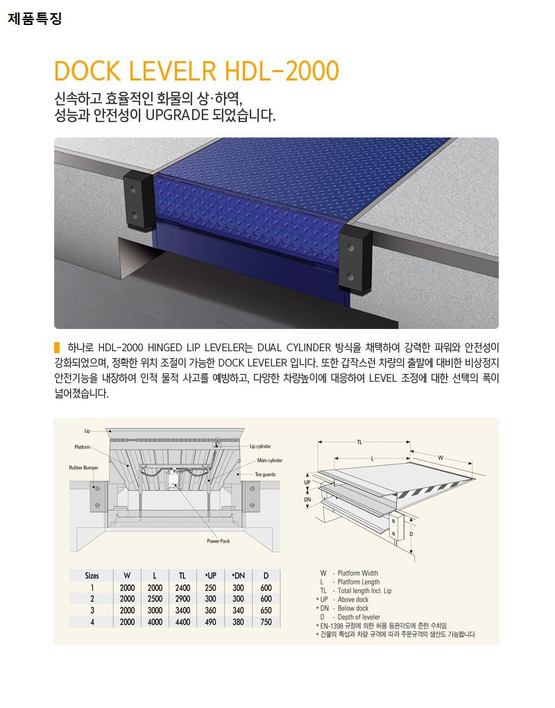 하나기공 Hinged Lip type Dock Leveler HDL-2000 3