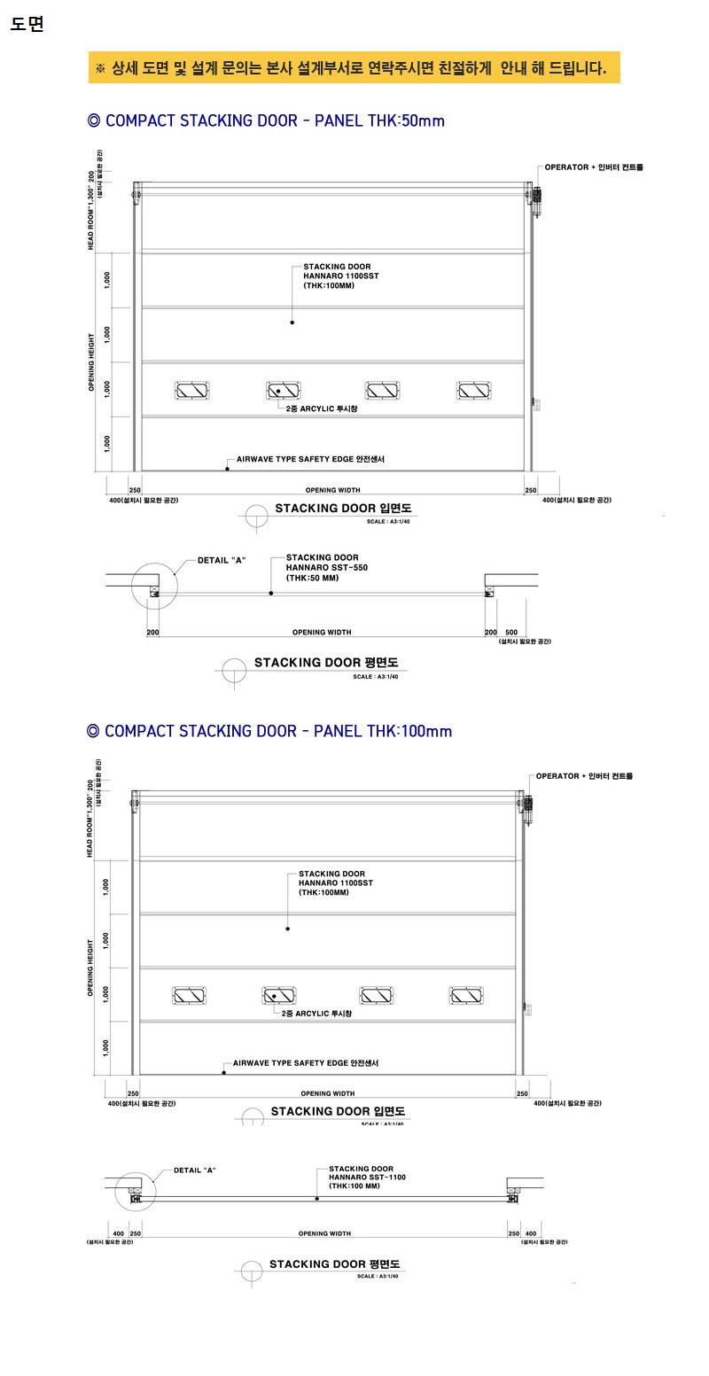 하나기공 Compact Stacking Door SST/AST 5