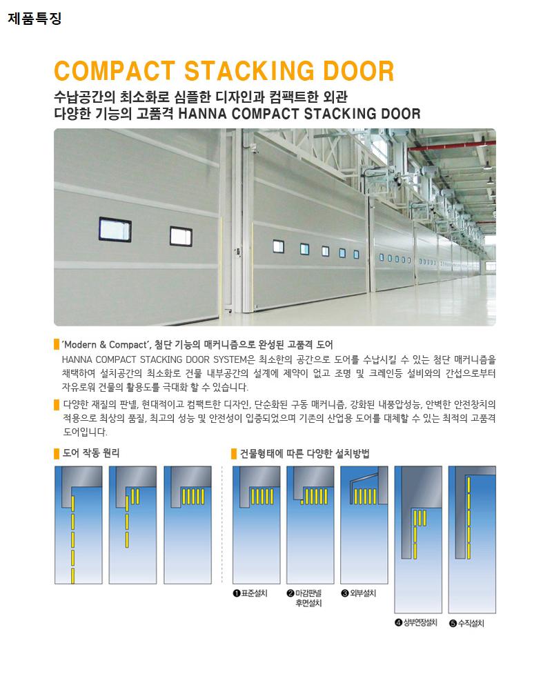 하나기공 Compact Stacking Door SST/AST 3