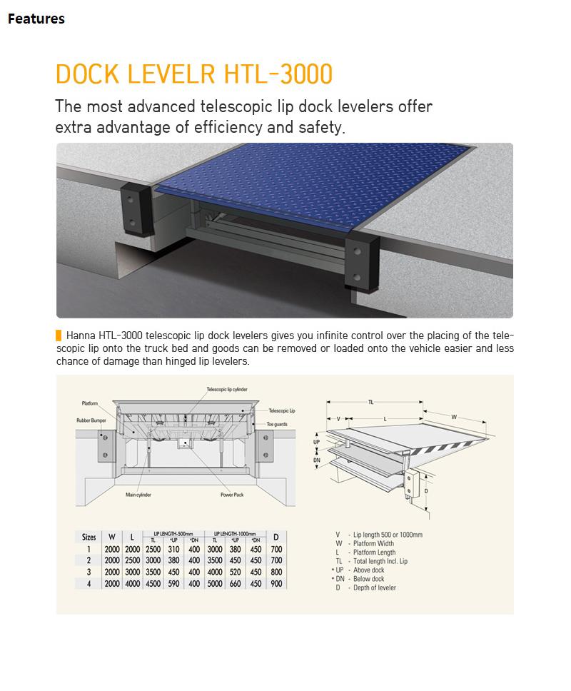 HANA DOOR Telescopic Lip type Dock Leveler HTL-3000