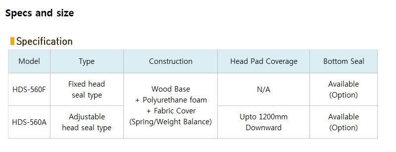 HANA DOOR Fixed Head Seal type Dock Seal HDS-560F 1