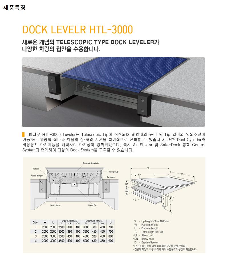 하나기공 Telescopic Lip type Dock Leveler HTL-3000 3