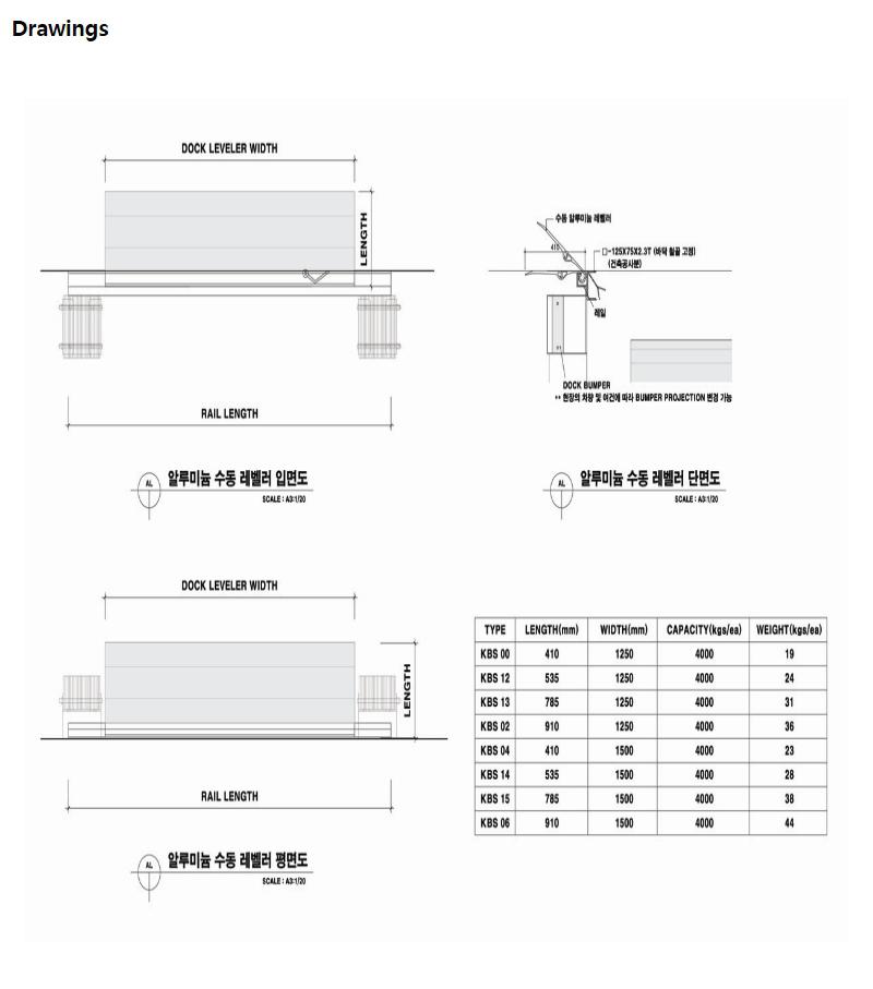HANA DOOR Manual Dock Leveler KBS/SKB/FB-Series 2