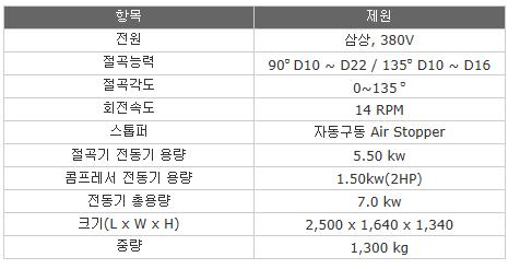 하나기계 철근자동화절곡기 HAAB-10-7 1