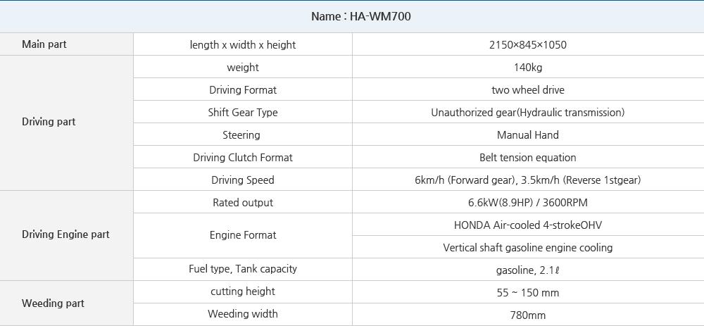HANA SS Walking Model, 700 mm HA-WM700