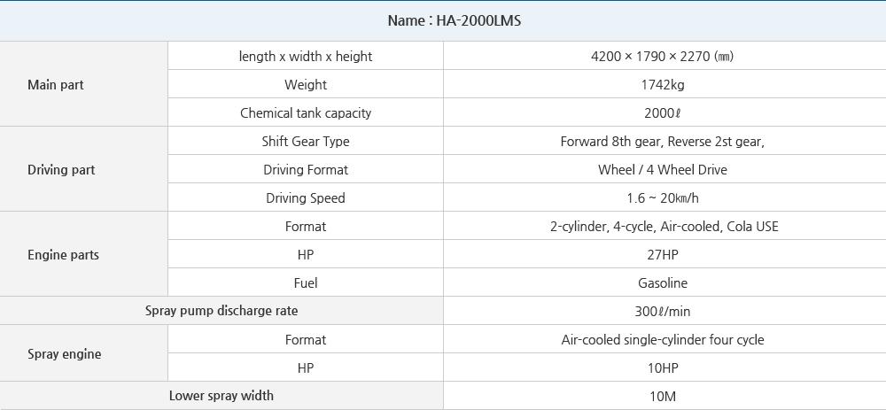 HANA SS Self-Propelled Style, 2000L Model HA-2000LMS